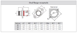 8STA0-06-09S (Sockel) / gebraucht