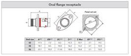 8STA0-04-06S (Sockel) / gebraucht