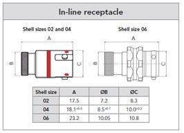 8STA1-02-05S (Sockel) / gebraucht
