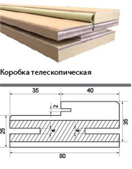 Коробочный брус (телескопический)