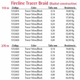 TRECCIATO BERKLEY FIRELINE TRACER BRAID COLOR  TRACE YELLOW-BLACK BOB DA 270 MT