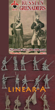 REDBOX 72130 Napoleonic Russian Grenadiers
