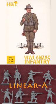 HÄT 8071 WWI ANZAC Infantry