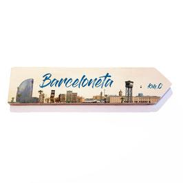 Barceloneta (barrio de Barcelona)