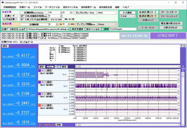 PC計測データロガーLabdaqLoggerN7(日本ナショナルインスツルメンツ社DAQ対応)