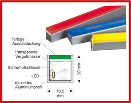 LED Miniprofil