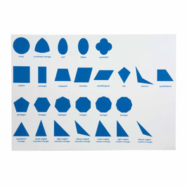 Geometric Cabinet Control Chart (ENGLISCHE VERSION)