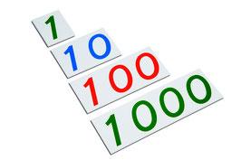 Große Zahlenkarten 1 - 1000 (Kunststoff)