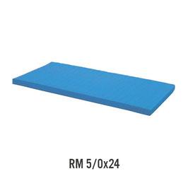 RM Module Füllstücke