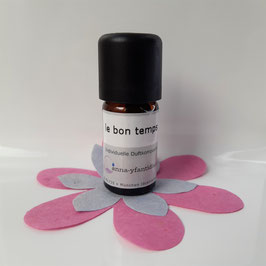 """le bon temps"" Frangipani Duftkreation - Exlusive Edition!"