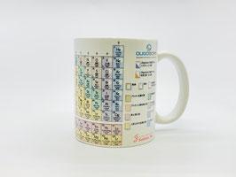 オリジナル元素周期表マグカップ