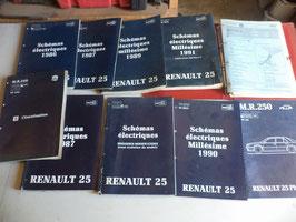 n°rn40 lot catalogue renault r25 mr250 mr249