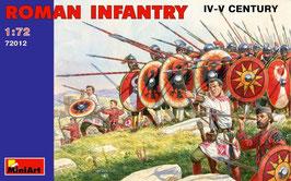 Roman Infantry. Iii- Iv Century COD: 72012