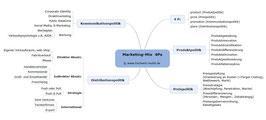 Wirtschaftsbezogene Qualifikationen - Mindmaps