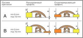 ГИБКИЙ ПРОФИЛЬ (ПОРОГ) TPLAST ВЕНГЕ 6 мертов + 4 направляющие по 1,5 метра в комплекте