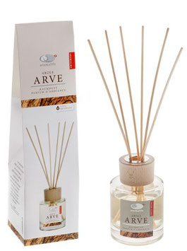 Arve Raumduft-Set