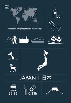 BUNTO LÄNDERPOSTKARTE - JAPAN