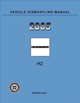 Hummer H2 Materialaufteilung 2005