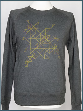 Recycle Dunkelgrau Unisex Pullover Muster