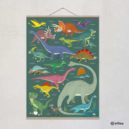 Poster Dinosaurier