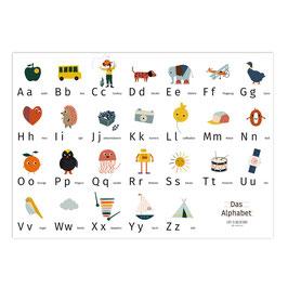 NEU Das Alphabet | Druck: DIN A3