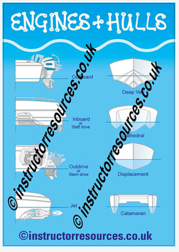Hull types & Engine Drives Poster