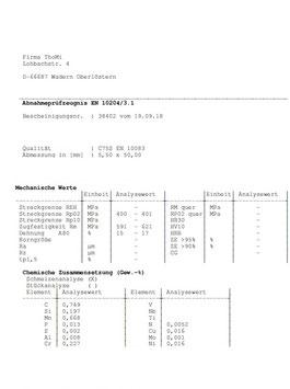 CK75 (1.1248)