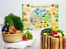 Gemüseposter