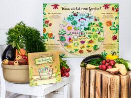 Gemüseposter + Buch