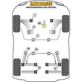 Powerflex Lager für MINI F56