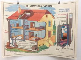 Affiches scolaires vintage Sciences & Technologies / Habitat - années 60