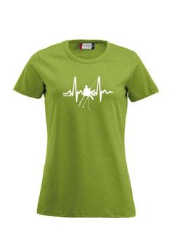 Herzfrequenz Kletterer Frauen