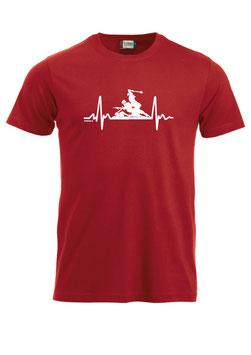 Herzfrequenz Winkelried