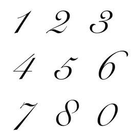 SET Buchstaben 0-9