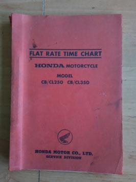 Honda CB 250 / CL 250  CB 350 / CL 350- Parts- List - Ersatzteile-Katalog