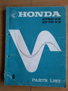 Honda CF 50 - Ersatzteile-Katalog