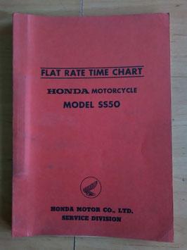 Honda SS 50 - Oldtimer Teile- Katalog