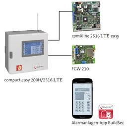 Funk-Alarmsystem compact easy 200H-FK / 2516 (LTE) / BT 800