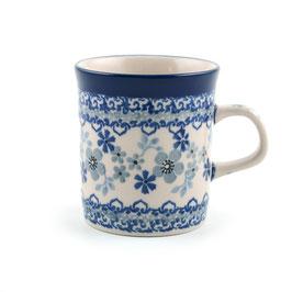 Mug straight.