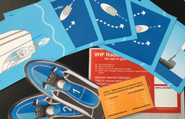 PWC (jetski) safety course visual aids training aid pack
