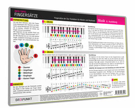 Fingersätze für Klavier & Keyboard