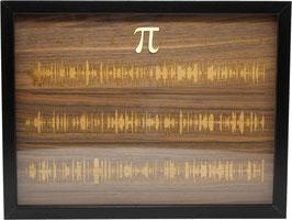The Sound Of Pi