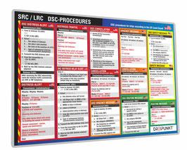 DSC Procedures