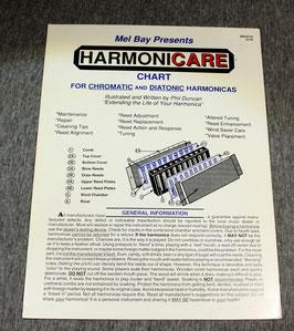 Phil Duncan - Harmonicare Chart