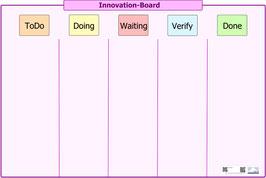Poster Innovation-Board