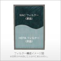 WACジュニア交換用WACフィルター