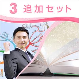 マインドマップ 社内講師養成 3追加セットB (読書術)