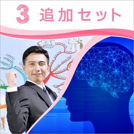 マインドマップ 社内講師養成 3追加セットA (アドバンス・インスト・記憶)