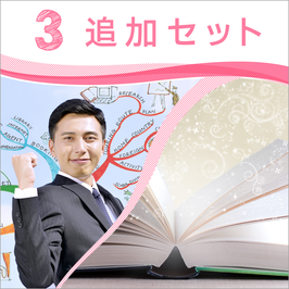 マインドマップ 社内講師養成 3追加セットB (アドバンス・インスト・読書)