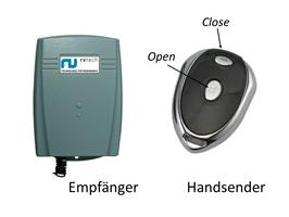 Handsender Set